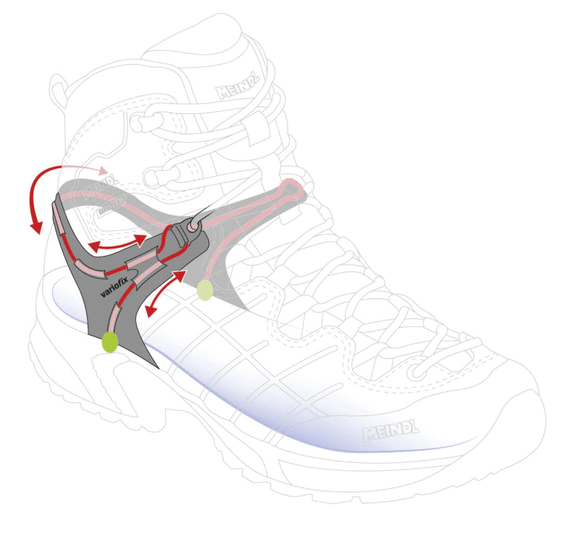 überlegene Leistung absolut stilvoll heiß-verkaufender Beamter variofix® | Meindl - Shoes For Actives