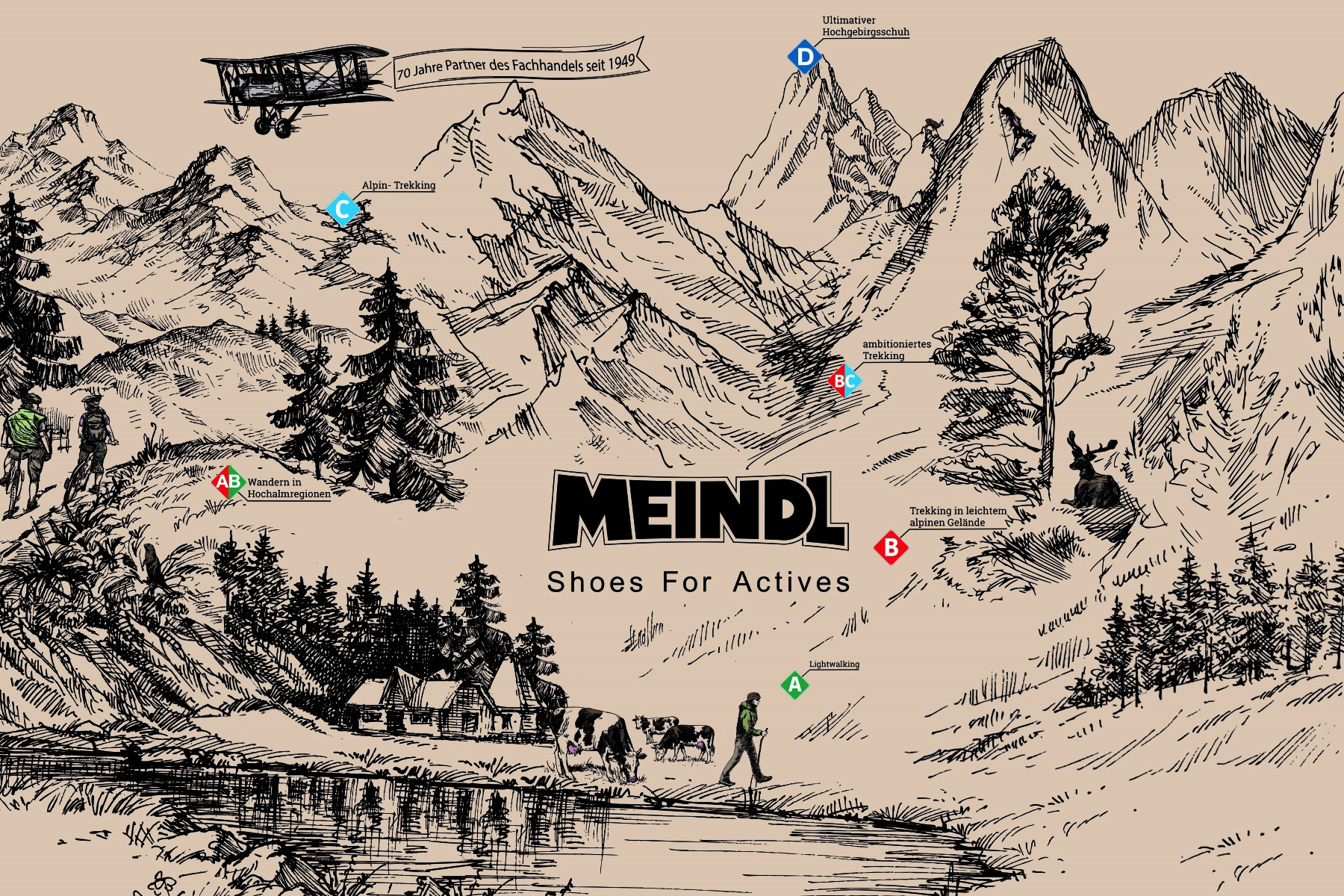 Shoes For Actives Shoes For Shoes For Meindl Meindl Actives Actives Meindl Meindl Shoes w8PkOn0